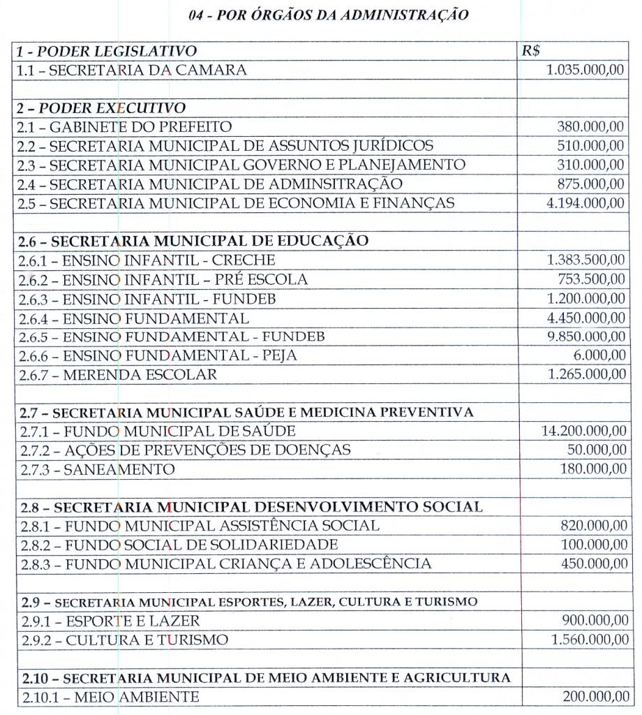 orçamento2