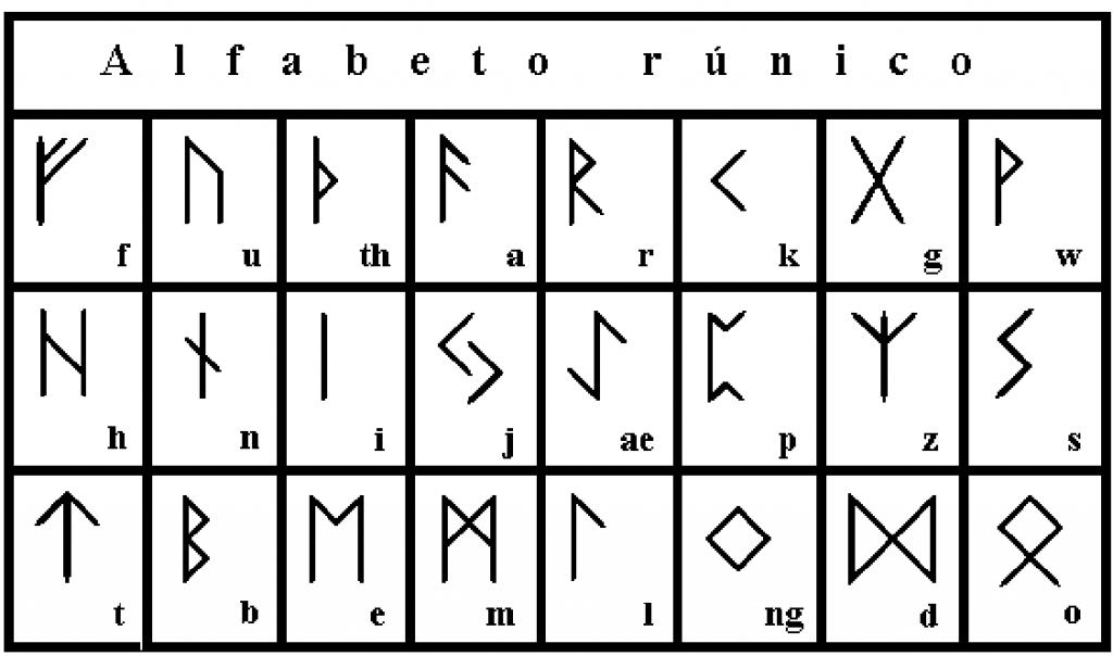 runico1