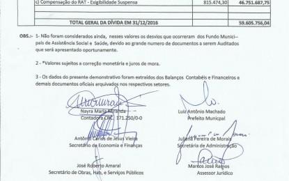 Dívida da prefeitura de Angatuba pode chegar a R$ 100 milhões