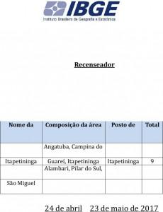 IBGE 2