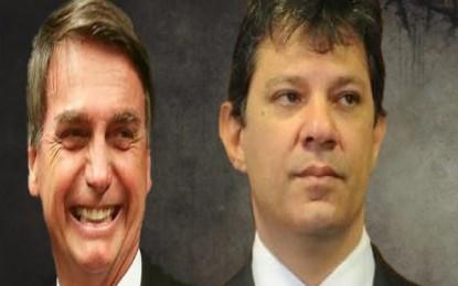 Bolsonaro aproxima-se dos 70% na votação em Angatuba. Dória ultrapassa os 6 mil votos