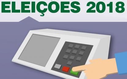Dos 70 deputados federais eleitos por São Paulo apenas 15 não obtiveram votos em Angatuba